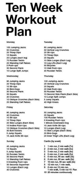 10 Week No gym Home Workout Plan Military Diet