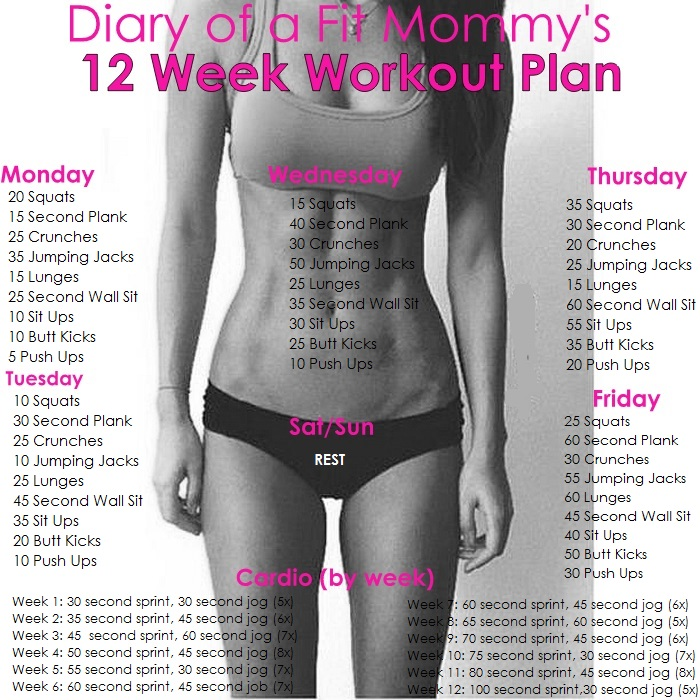 10 Week No Gym Home Workout Plan