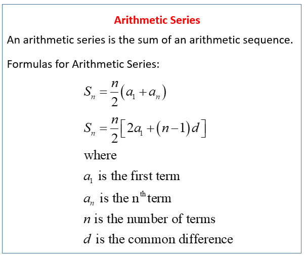 Arithmetic Series Proof of the Sum Formula for the First n Terms