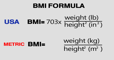 PBLTimothyWeaver BMI EQUATION