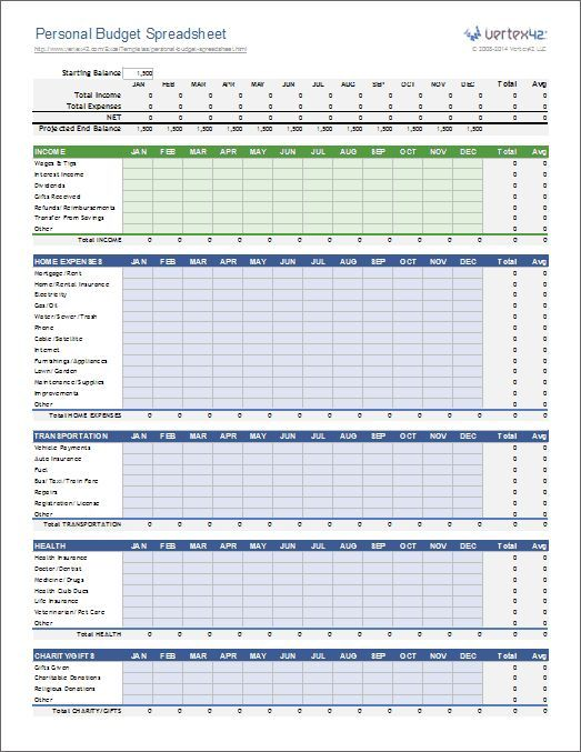 Personal Budget Spreadsheet Template for Excel 2007+: … | Pinteres…