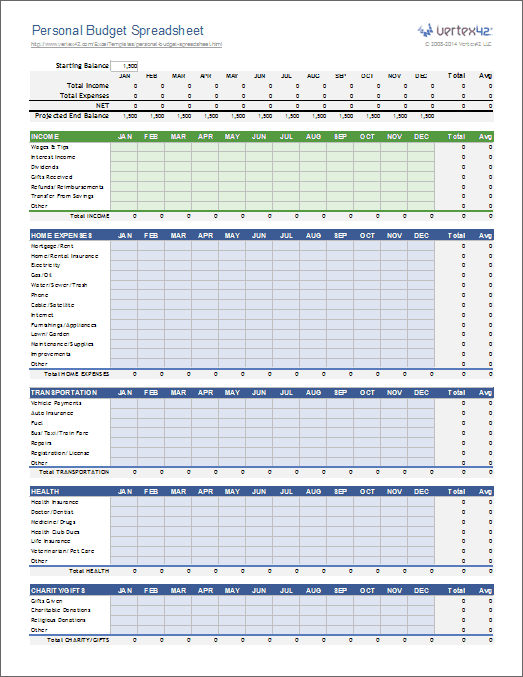 budget worksheet excel personal budget spreadsheet template for