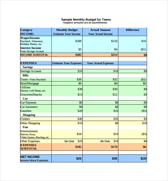 sample budget worksheet 11 budget sheet templates free sample