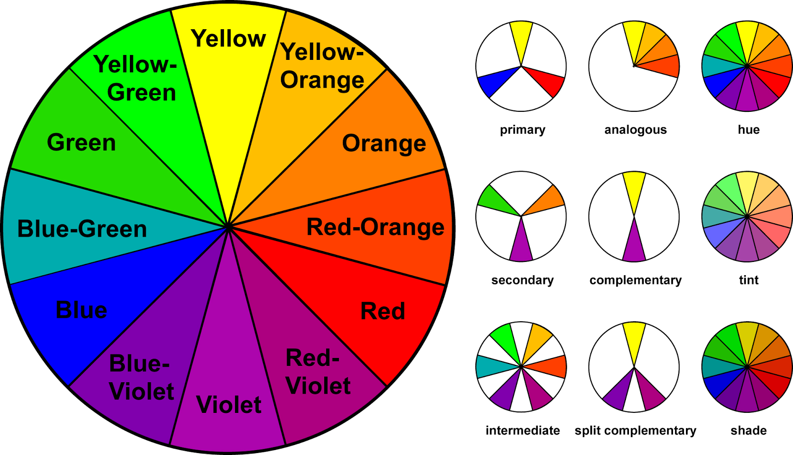 5 Secrets Every Photographer Should Learn | Color wheels, Wheels