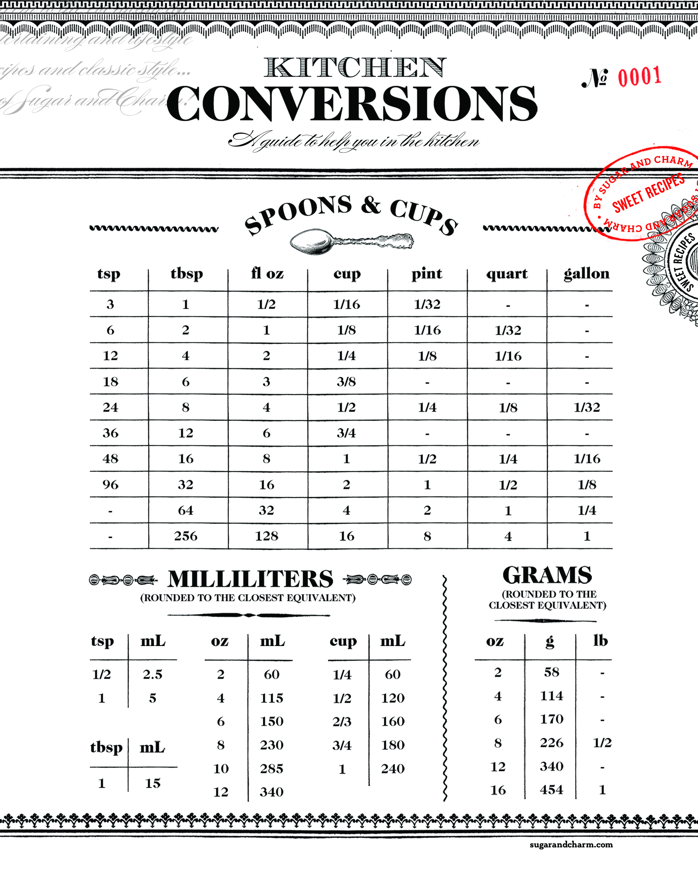 science conversion chart Olala.propx.co