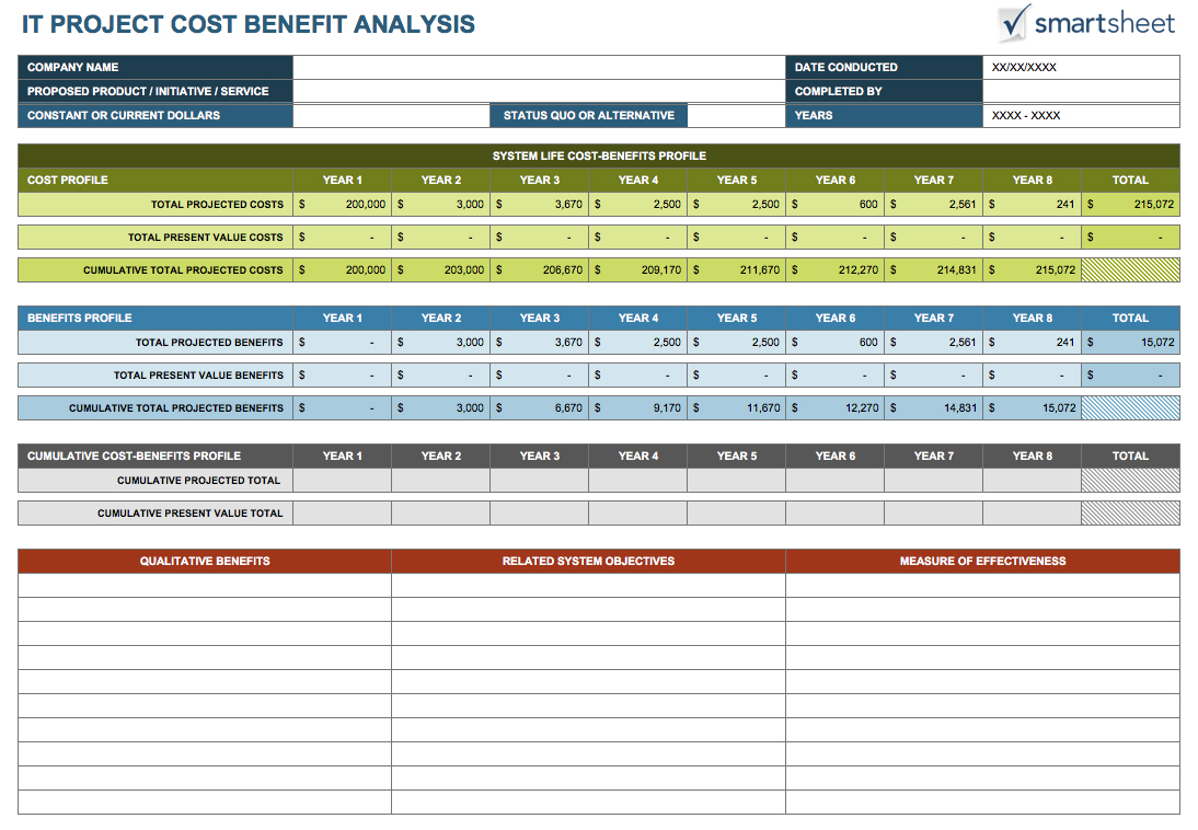 Free Cost Benefit Analysis Templates Smartsheet