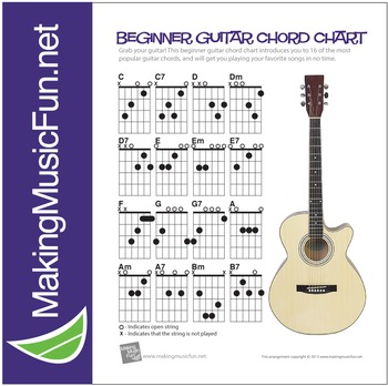 Guitar Chord Chart for Beginners | (Digital Print) by Andy Fling