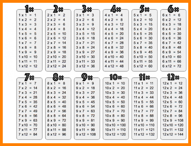 Luxurius Multiplication Table Pdf F65 On Perfect Home Decoration