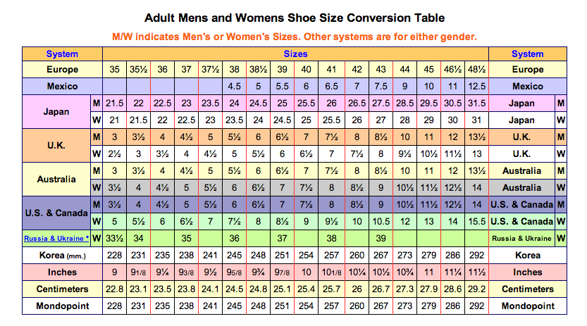 chart size shoes Dean.routechoice.co