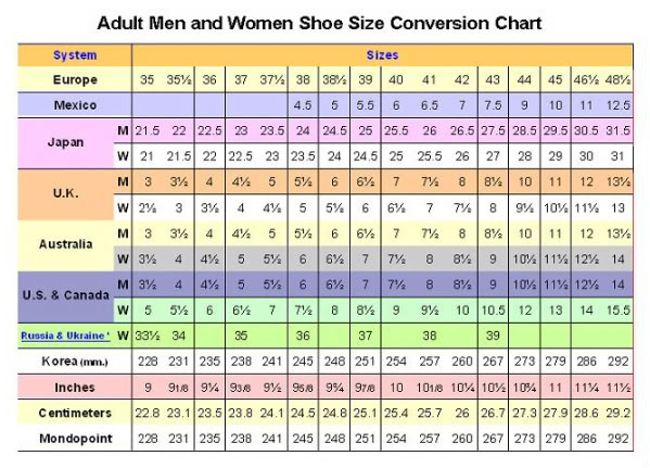 shoes chart Dean.routechoice.co