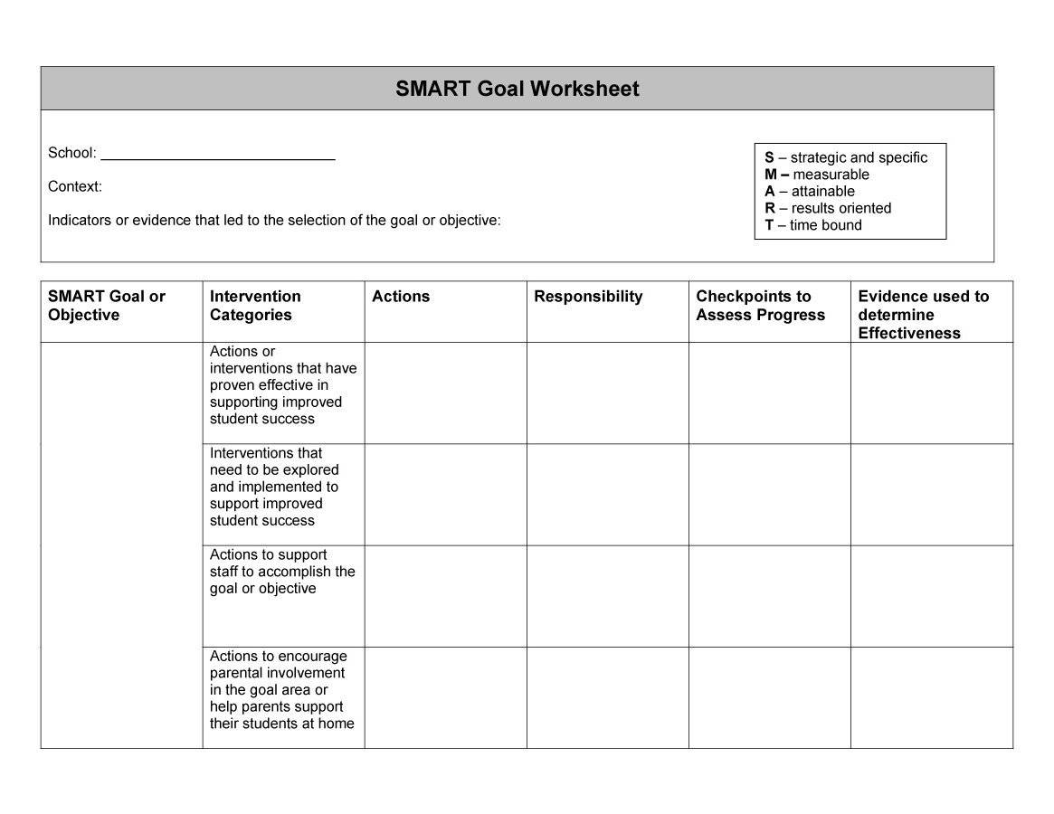 Smart Goal Template | | tryprodermagenix.org