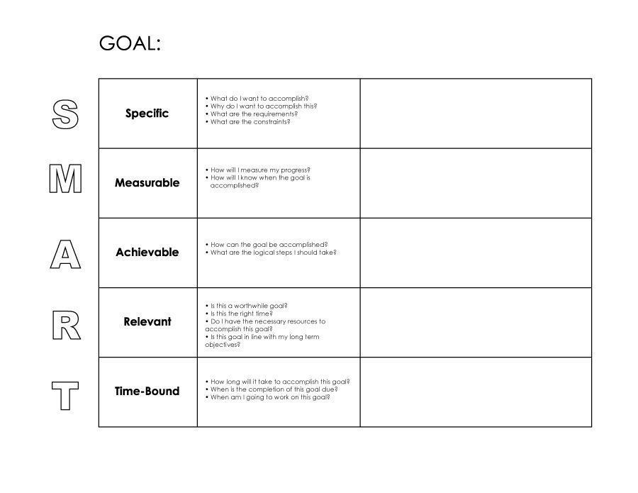 smart goal setting worksheet template 48 smart goals templates