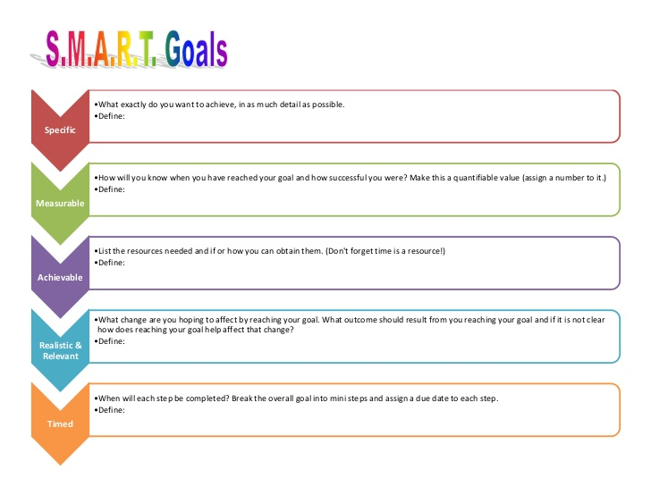smart goal worksheet template smart goals template template