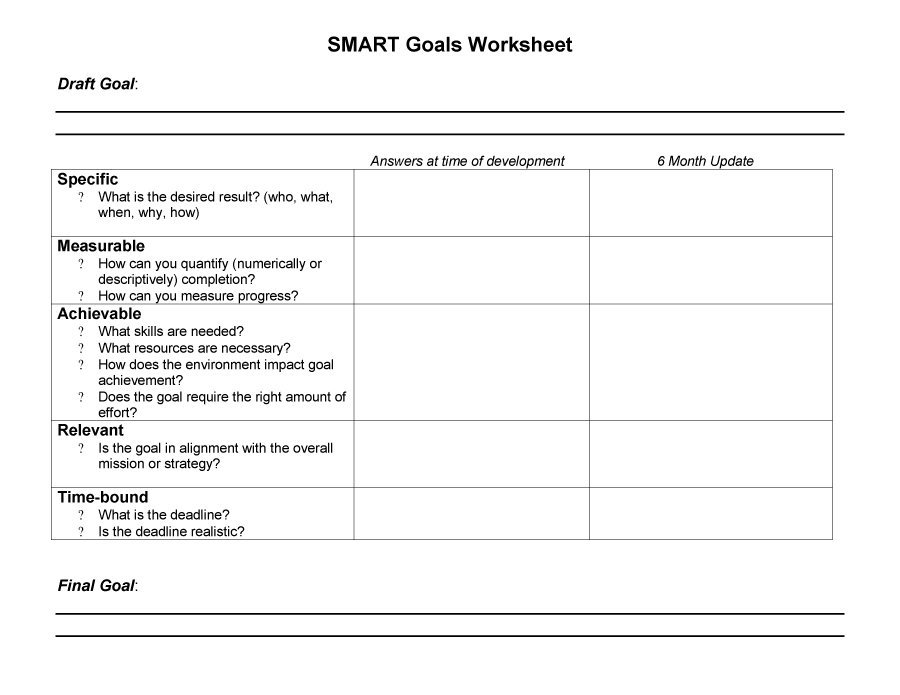 smart goals template Jose.mulinohouse.co