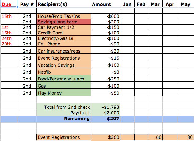 monthly bill spreadsheet template free monthly budgeting with