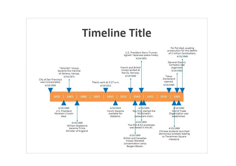 30+ Timeline Templates (Excel, Power Point, Word) Template Lab