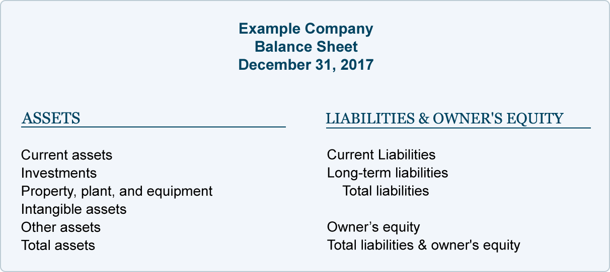 What Is A Balance Sheet | AccountingCoach