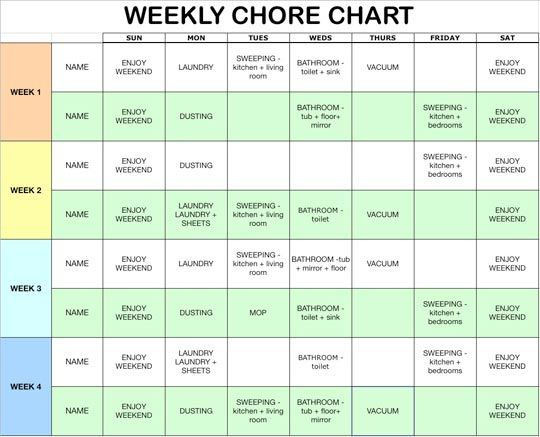 Chore Charts and the Equitable Household | Keeping Organized