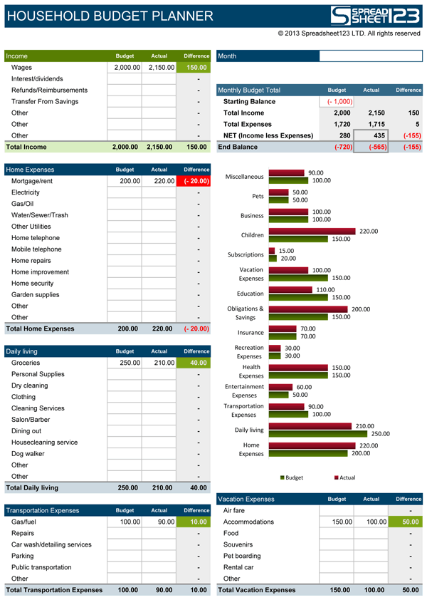 Household Budget Planner Template Excel Sample Family – tangledbeard