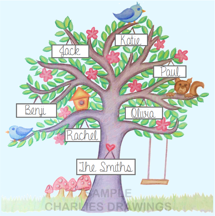 Pencil Sketch Family Tree – charliesdrawings