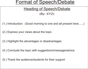 Formats of Notice/Letter/Article/Speech/Debate & Invitation