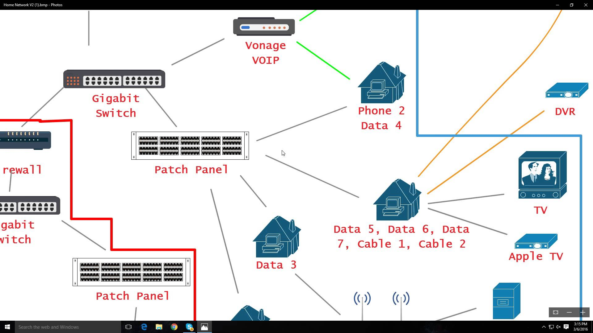 My Home Network Diagram Explained YouTube