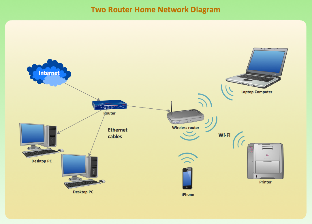 Wireless Network Mode | ConceptDraw Pro is an advanced tool for