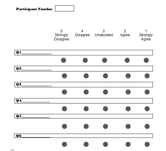 30 Free Likert Scale Templates & Examples Template Lab