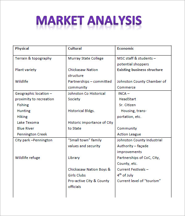 Market analysis example 1019674 1cashing.info