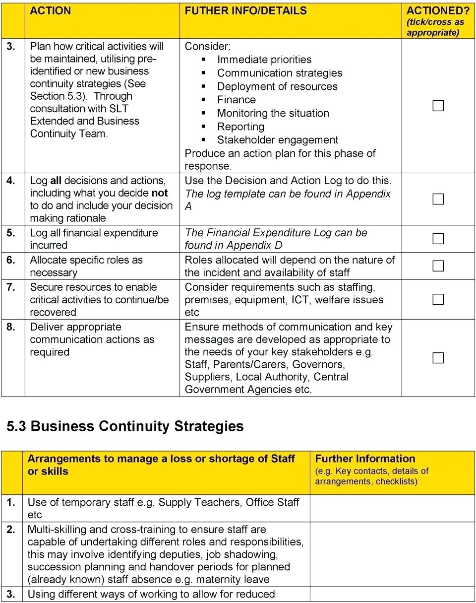 template: Maternity Leave Plan Template Business Continuity 2 Sub