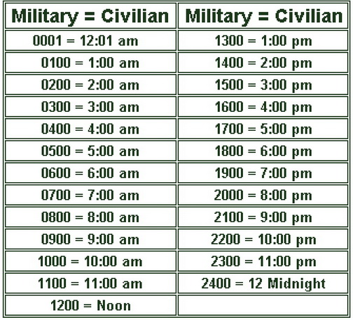 Military Time Chart The 24 Hour Clock