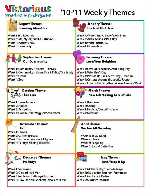 preschool weekly theme ideas: | Early Childhood | Pinterest