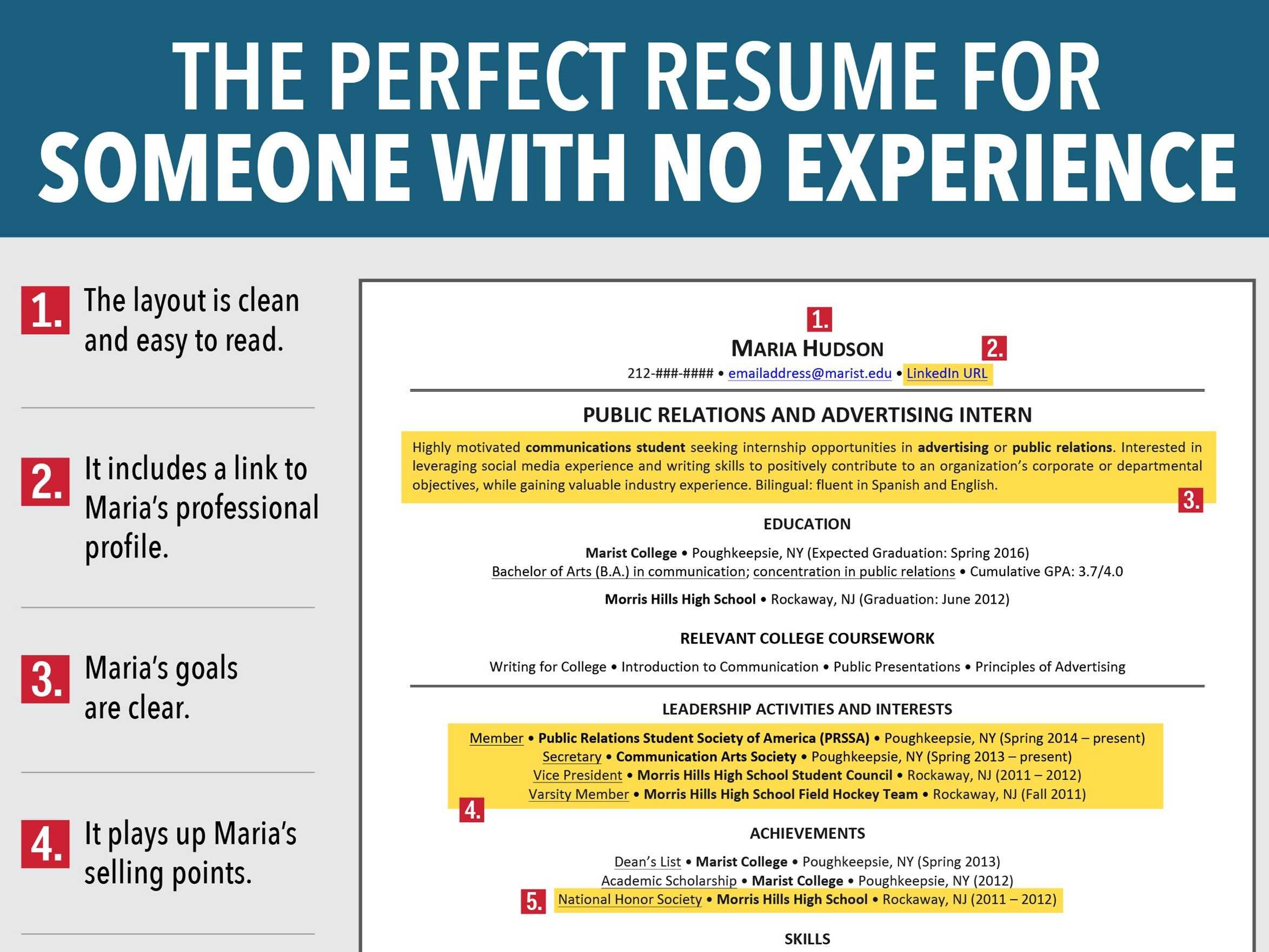 writing your first resume no job experience Kleo.beachfix.co