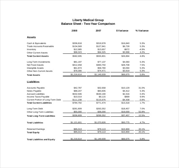 24+ Financial Report Templates Free Sample, Example, Format