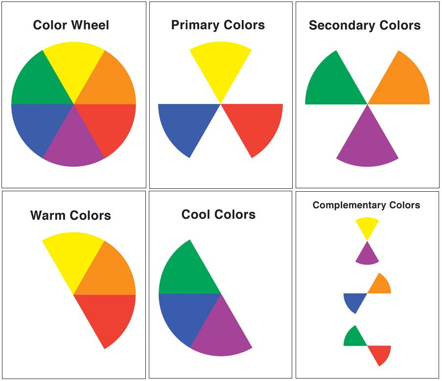 simple color wheel Google Search | Art Works | Pinterest