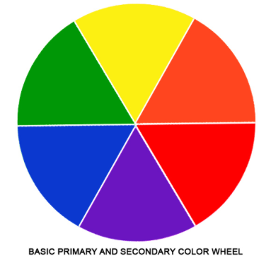 ACORN ART STUDIO: MAKING COLOUR WHEELS