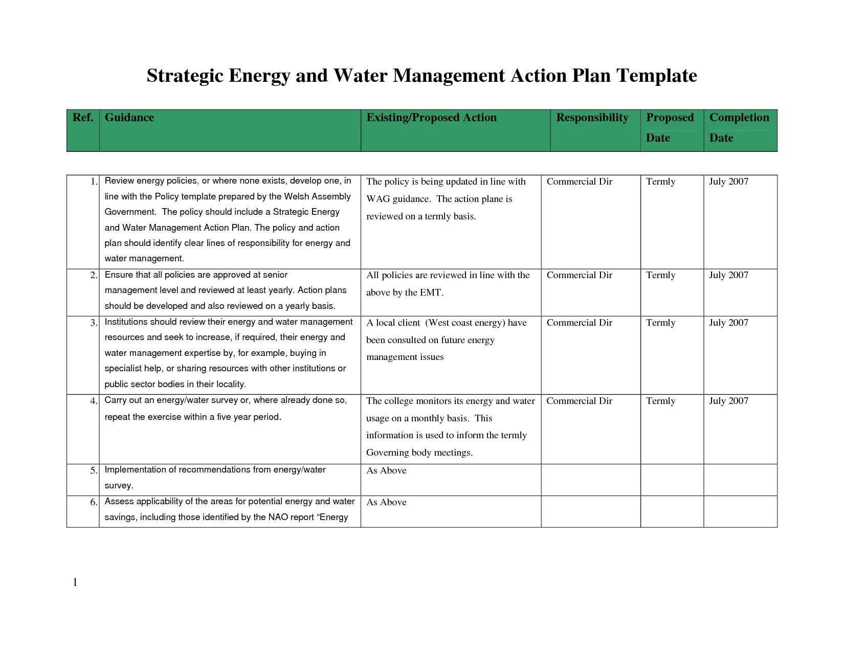 Business Action Plan Sample Template Relevant Capture Addition