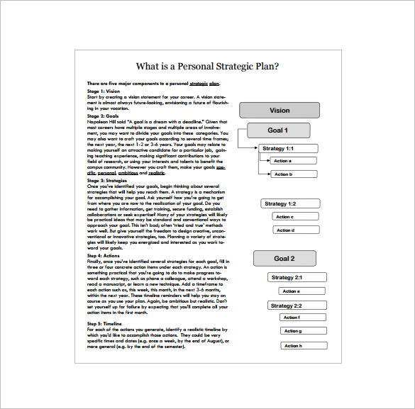 Strategic Action Plan Template 12+ Free Sample, Example, Format