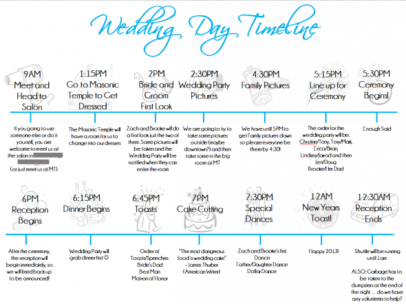wedding day timeline template | Wedding Day Timeline : wedding